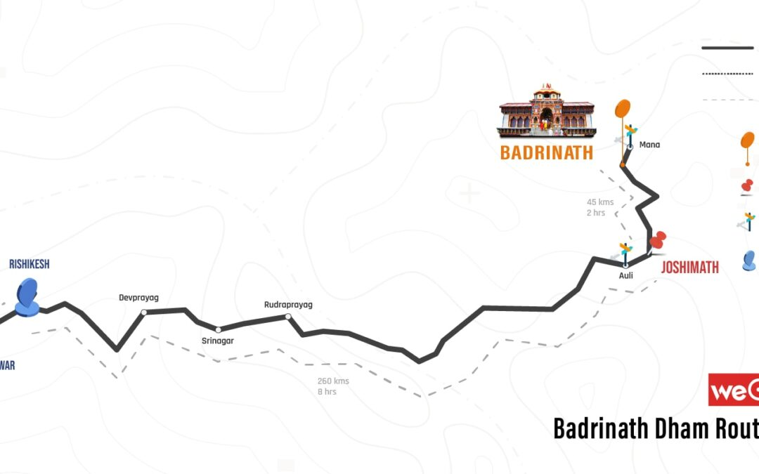 Rishikesh to Badrinath Road Map